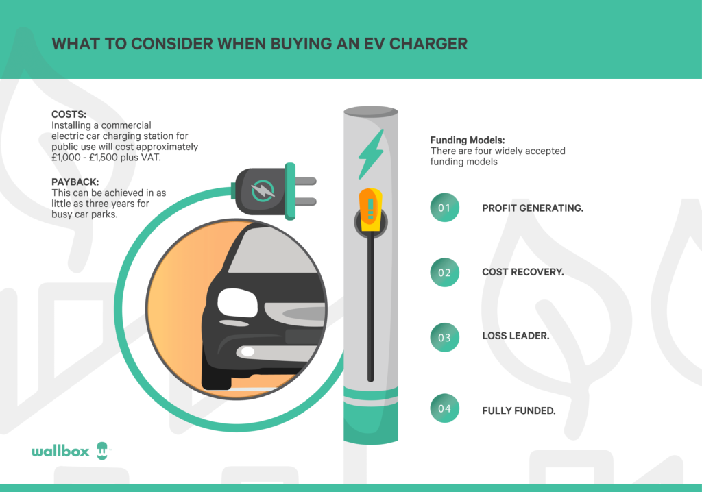 electric car charging stations cost