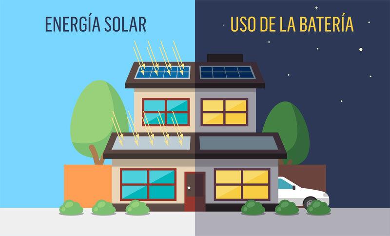 energia solar uso de la bateria - wallbox