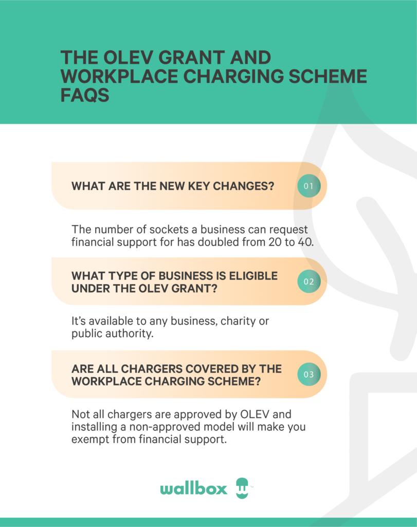 workplace charging scheme
