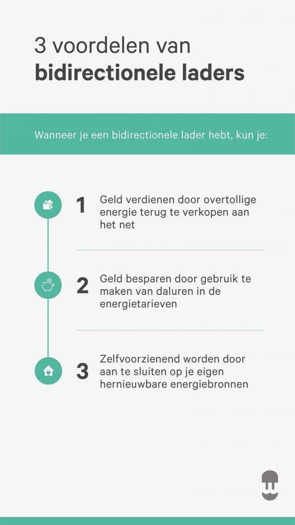 3 voordelen van bidirectionele laders