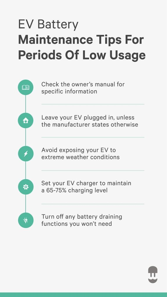 ev battery maintenance for periods of low or no usage - wallbox infographic